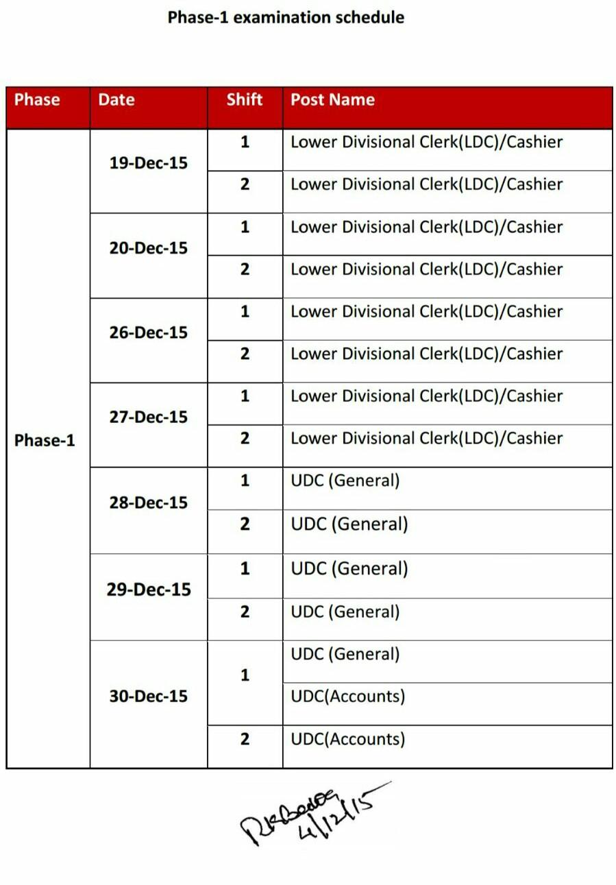 PSPCL exam dates