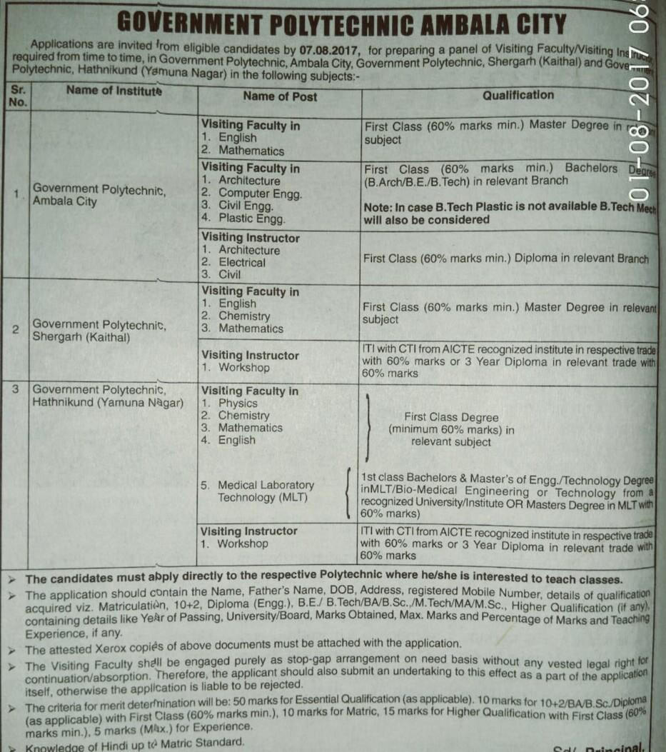 Polytechnic College Ambala jobs