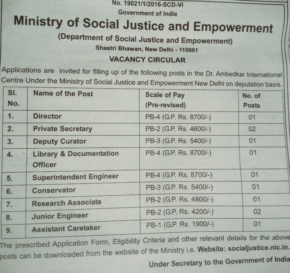 India govt jobs
