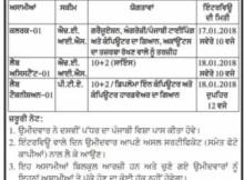 Govt_college_ludhiana_1515469718608