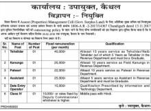 Dc office kaithal recruitment