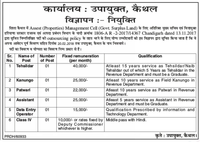 Dc office kaithal recruitment