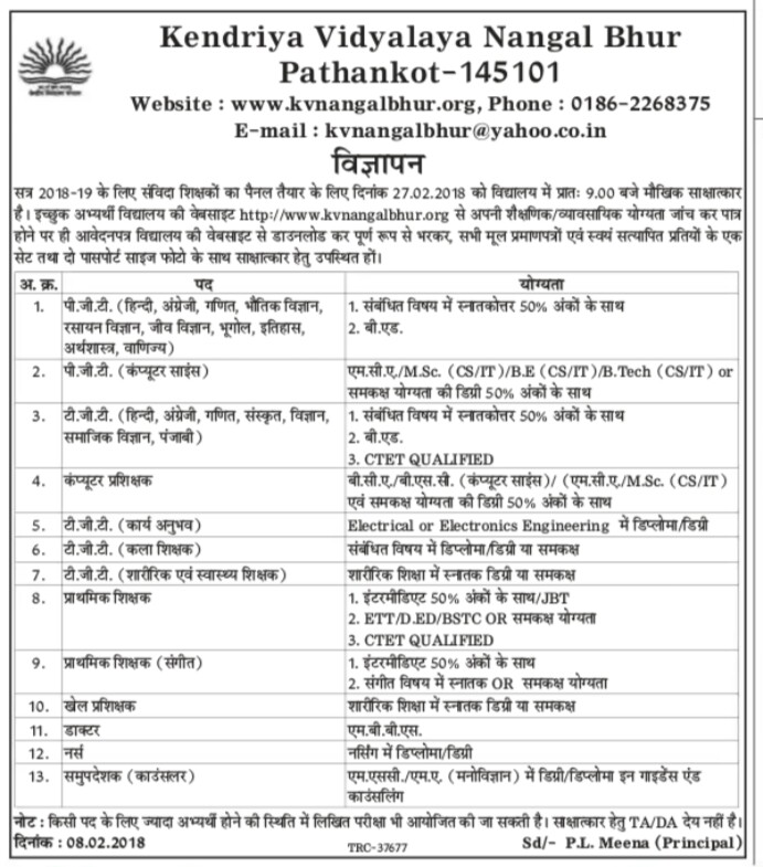 Kv nangal bhur recruitment