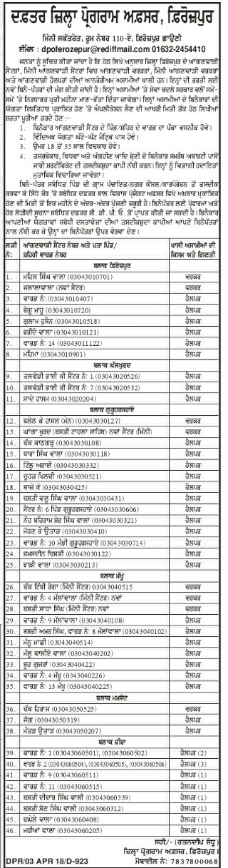 Ferozepur anganwari recruitment