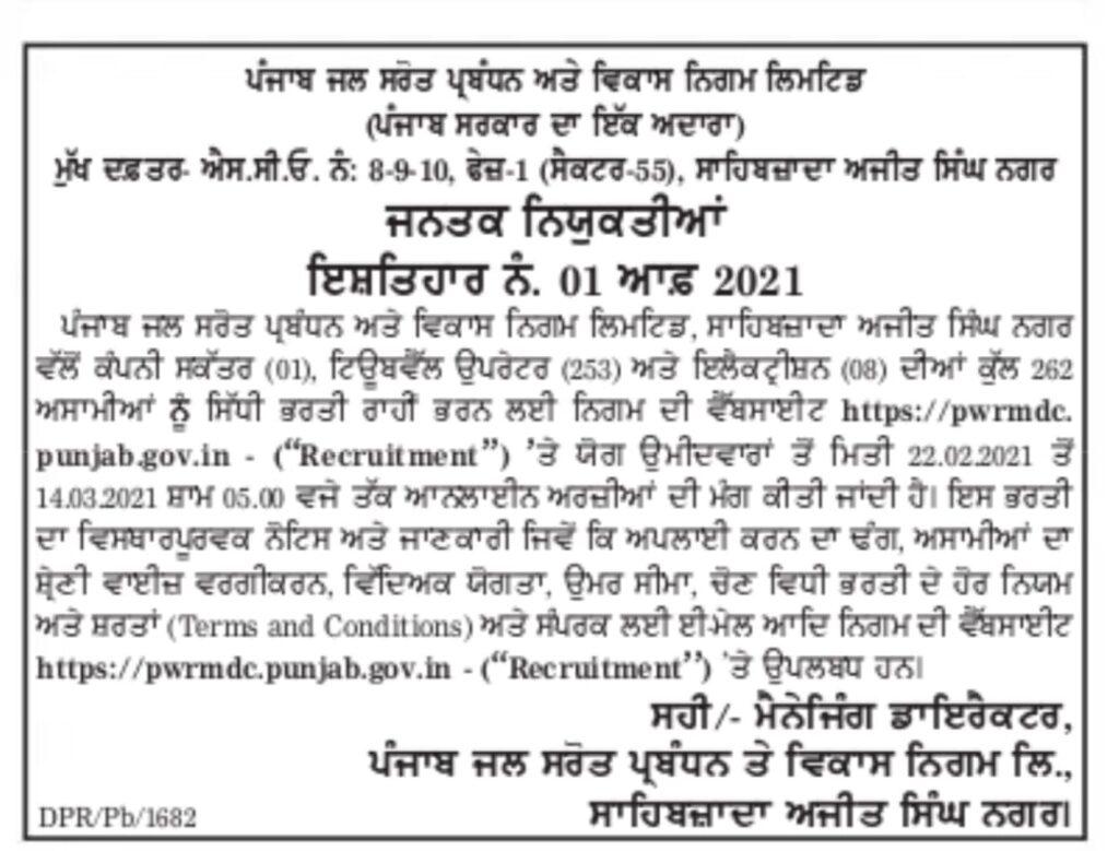 Punjab water resources