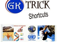 gk shortcut tricks