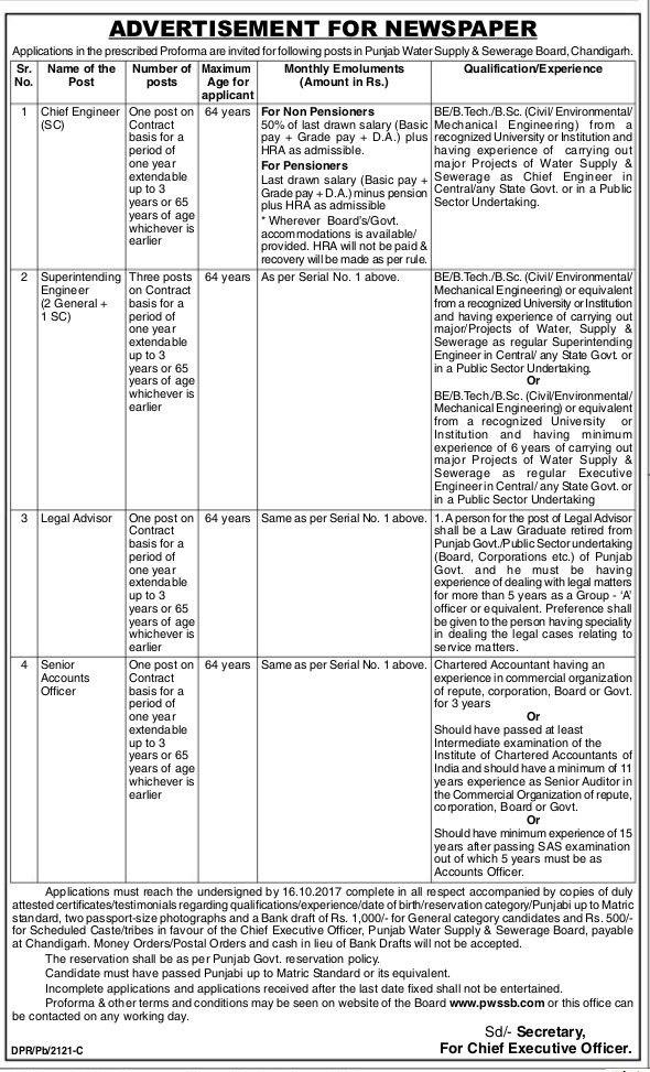 punjab water supply recruitment