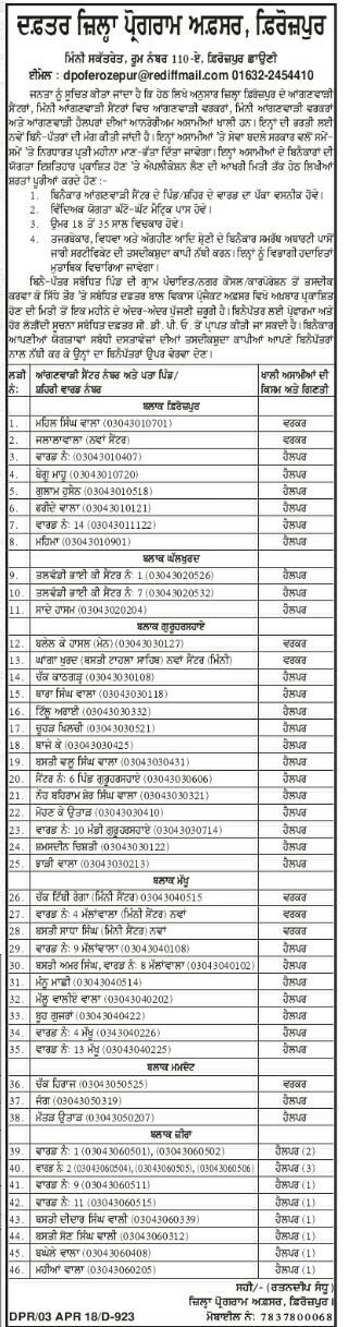 Ferozepur anganwari recruitment