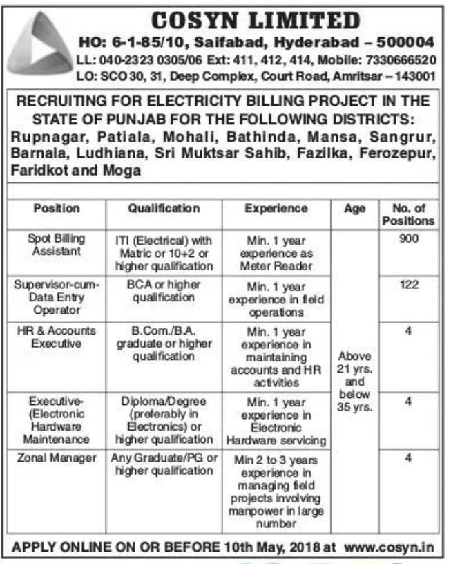 Cosyn Recruitment