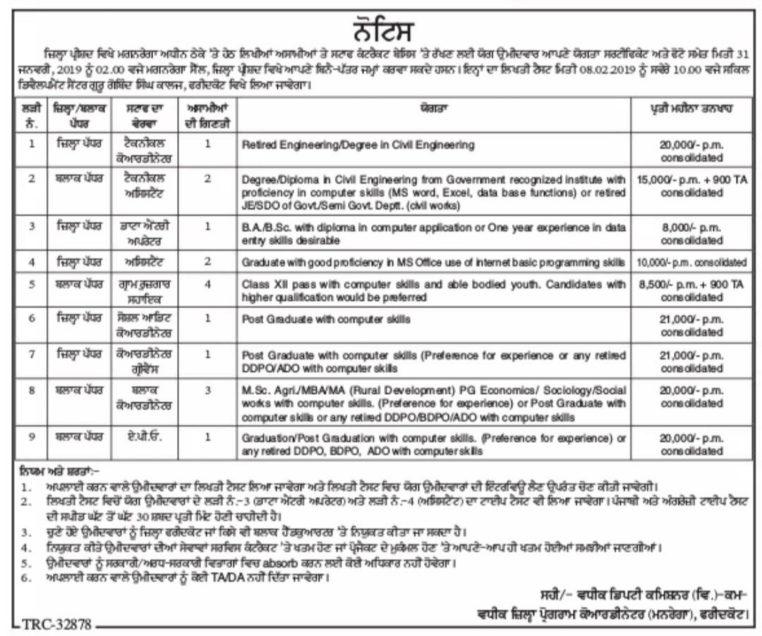 MGNREGA Recruitment 2019