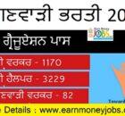 Punjab anganwadi recruitment 2021